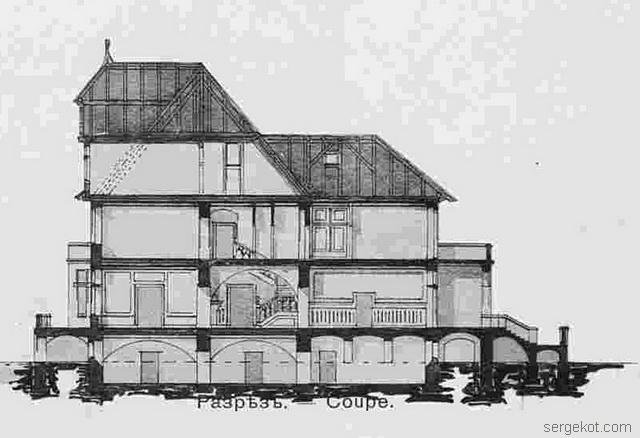 Французский бульвар, дача Райха, 1902.