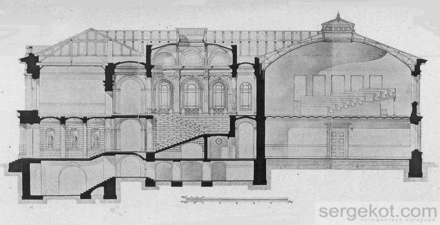 Валиховский переулок, Анатомический театр, боковой разрез здания.