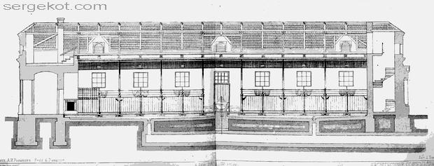 Конюшни Владимирского дворца, Схема внутреннего помещения.