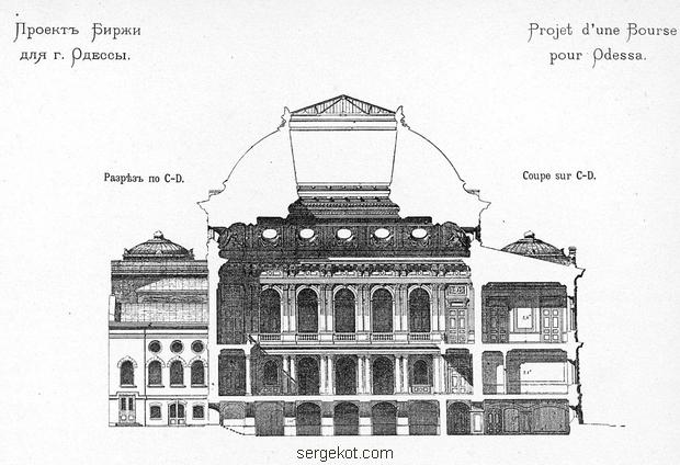 Разрез здания Биржи