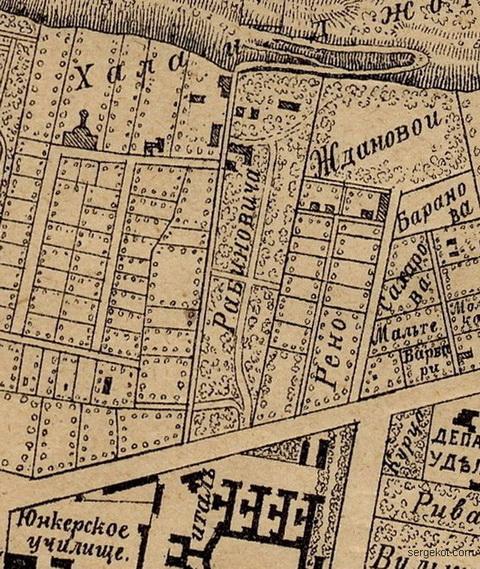 1894 Карта инженера Дитерихса. Фрагмент. Малофонтанской дороги.